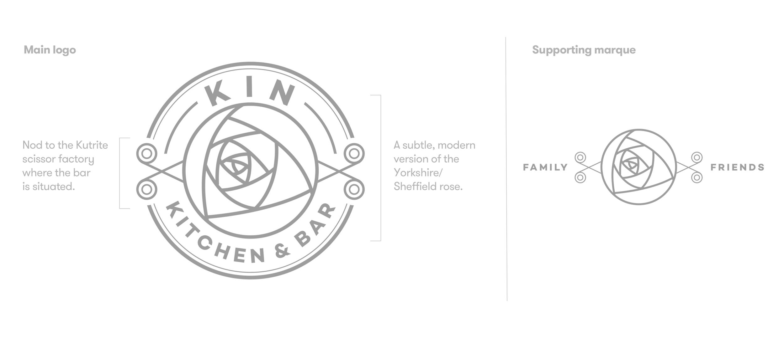 kin_logo_grey